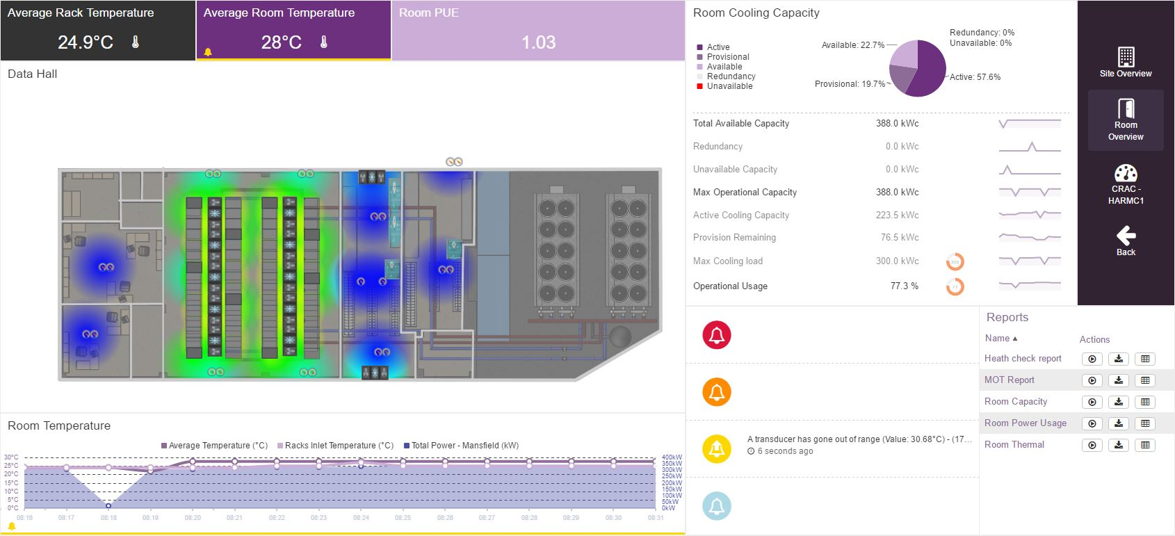 SMARTset-thermal heatmap view of data hall. Also entire room cooling capacity